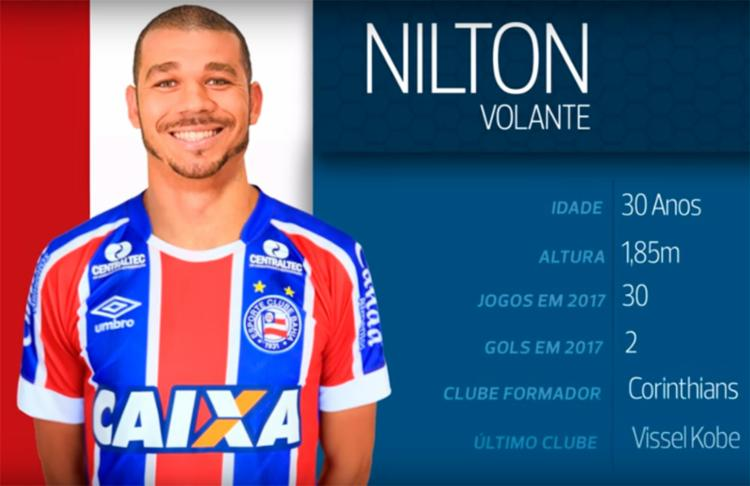 Bahia anuncia contratação do atacante Élber por três temporadas